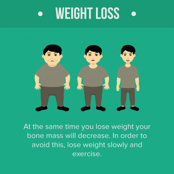 exercise and bone density
