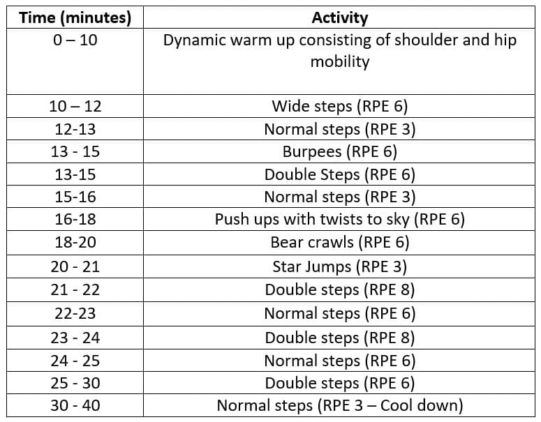 Stair climber workout